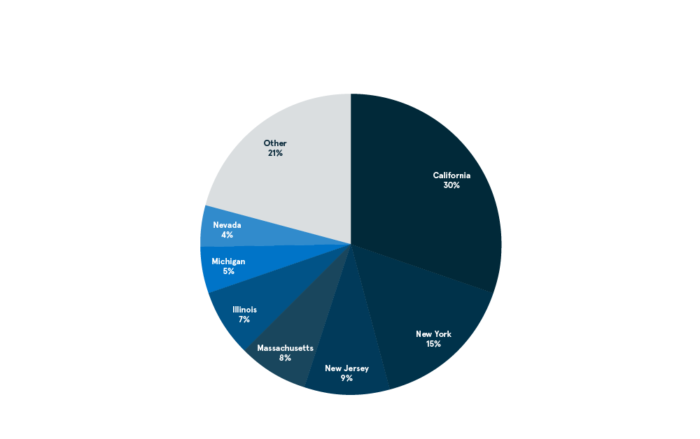 Global Marketing Infographic
